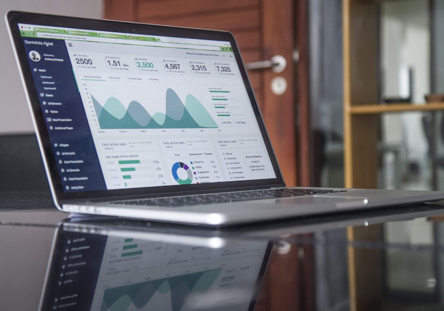 Monitoring your Perth business website